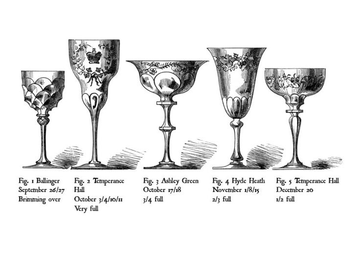 5 glasses showing how full each venue is